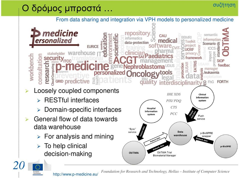towards data warehouse For analysis and mining To help clinical decision-making IHE XDS PIX/ PDQ CTS
