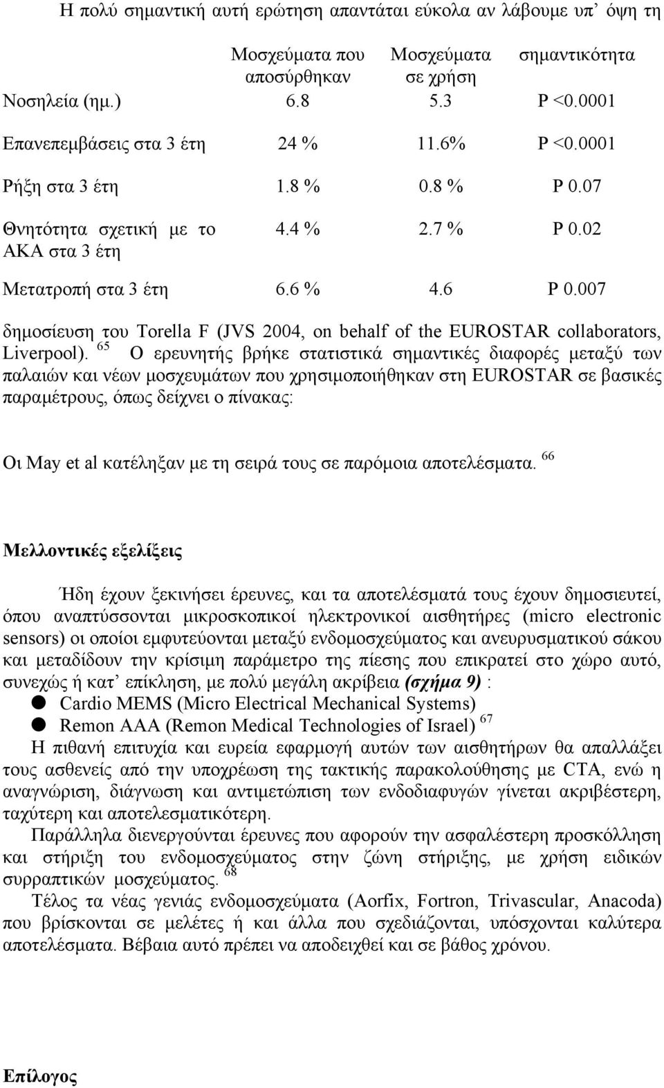 007 δηµοσίευση του Torella F (JVS 2004, on behalf of the EUROSTAR collaborators, Liverpool).