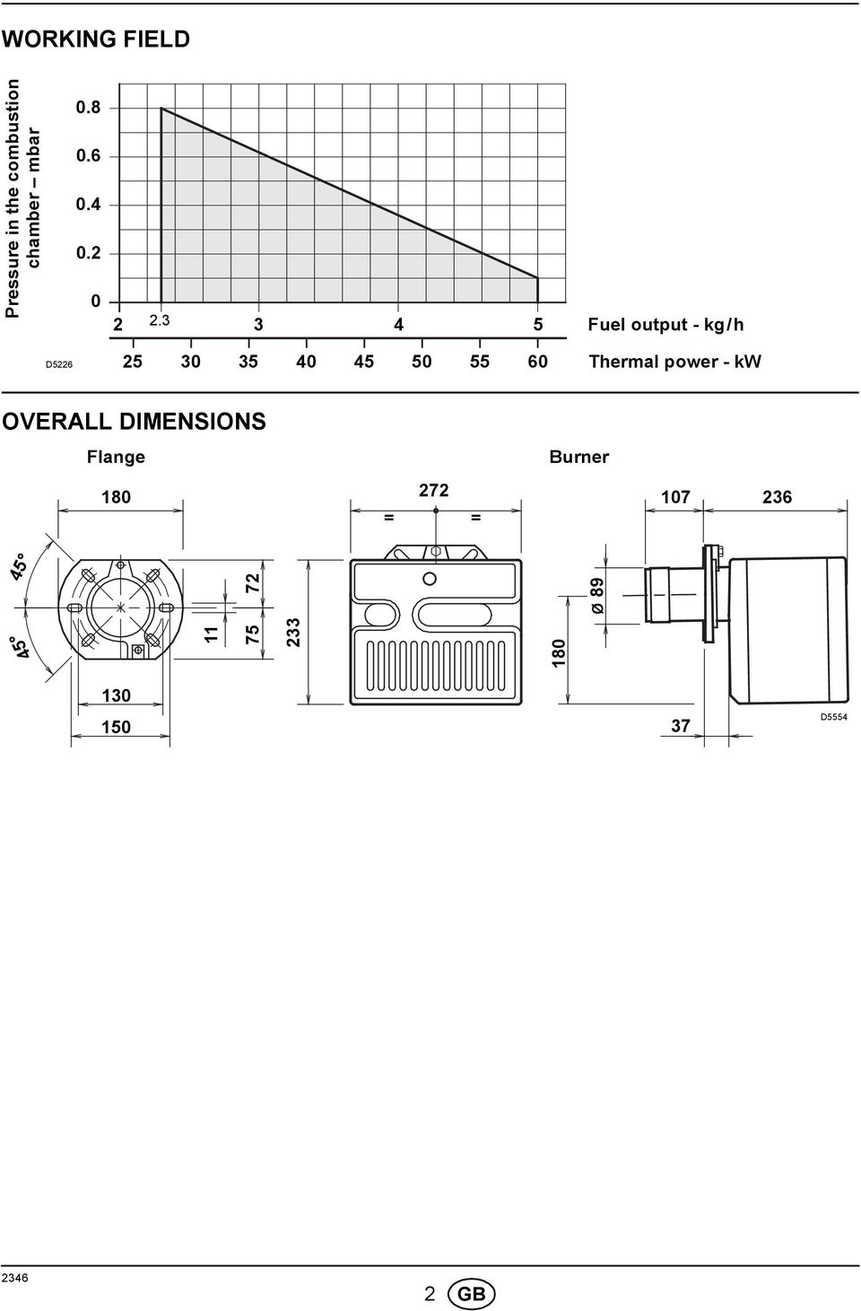 50 55 0 Thermal power - kw OVERALL DIMENSIONS Flange 80 =