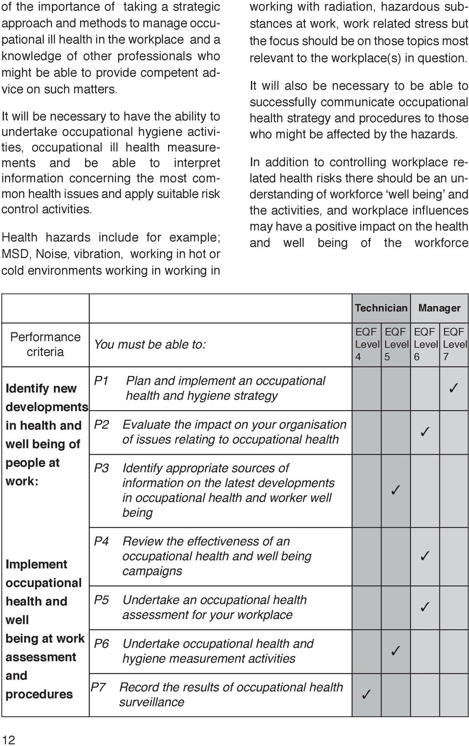 It will be necessary to have the ability to undertake occupational hygiene activities, occupational ill health measurements and be able to interpret information concerning the most common health