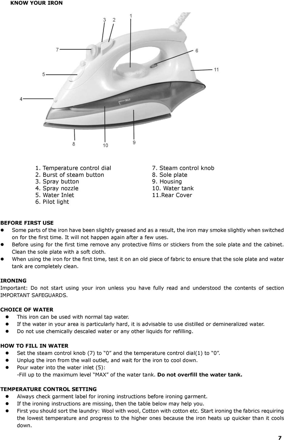 It will not happen again after a few uses. Before using for the first time remove any protective films or stickers from the sole plate and the cabinet. Clean the sole plate with a soft cloth.