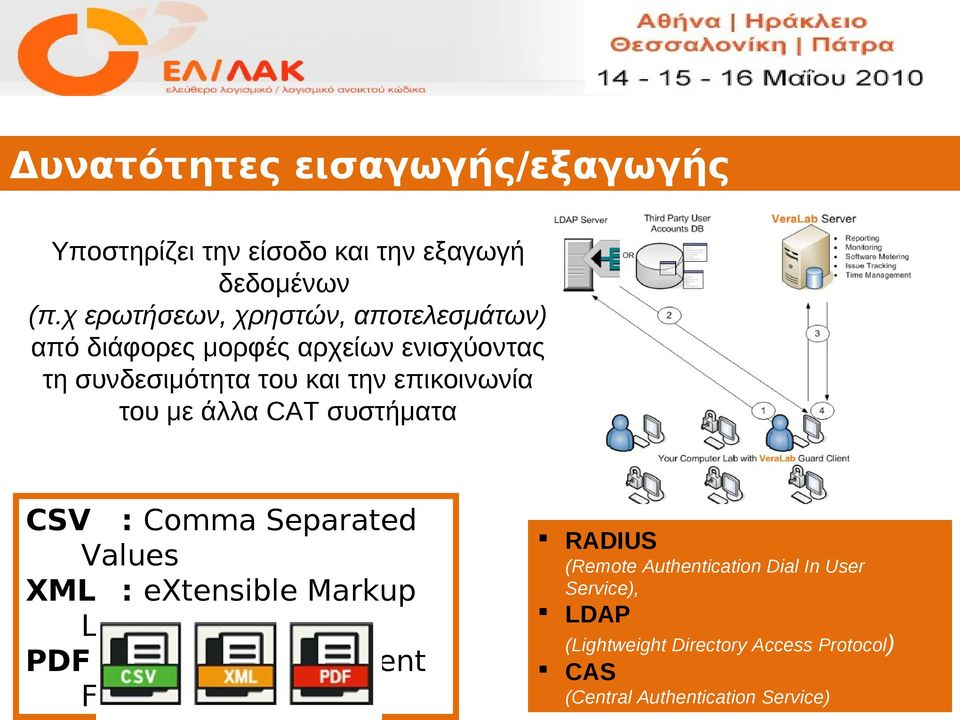 επικοινωνία του με άλλα CAT συστήματα CSV : Comma Separated Values XML : extensible Markup Language PDF :