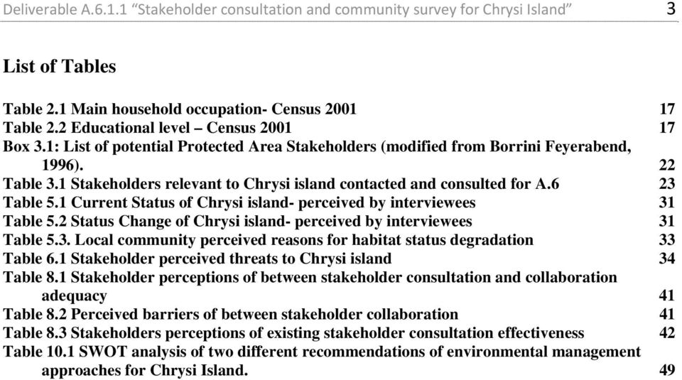 1 Stakeholders relevant to Chrysi island contacted and consulted for A.6 23 Table 5.1 Current Status of Chrysi island- perceived by interviewees 31 Table 5.