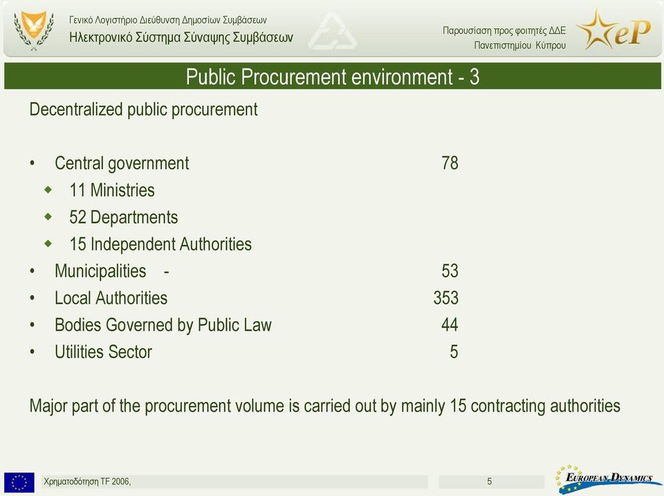 Authorities 353 Bodies Governed by Public Law 44 Utilities Sector 5 Major part of the