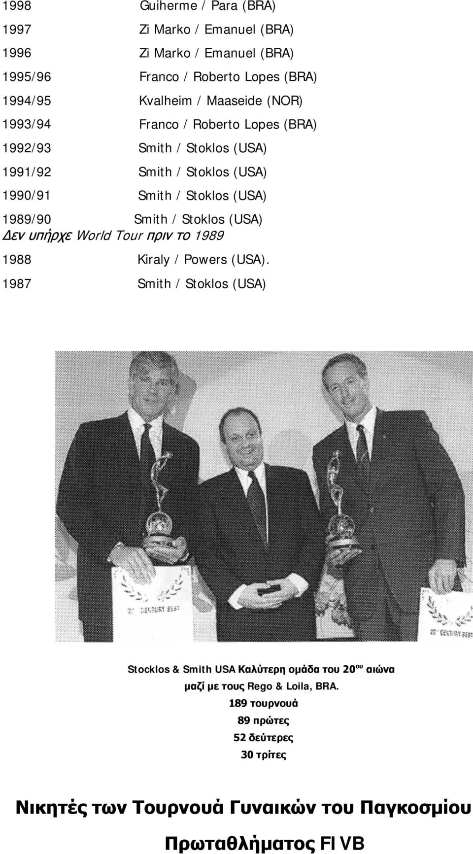 Smith / Stoklos (USA) Δεν υπήρχε World Tour πριν το 1989 1988 Kiraly / Powers (USA).