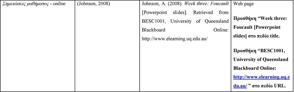 Retrieved from BESC1001, University of Queensland Blackboard Online: http://www.elearning.uq.edu.