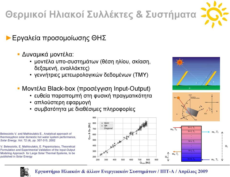 , Analytical approach of thermosyphon solar domestic hot water system performance, Solar Energy, Vol. 72 (4), pp.