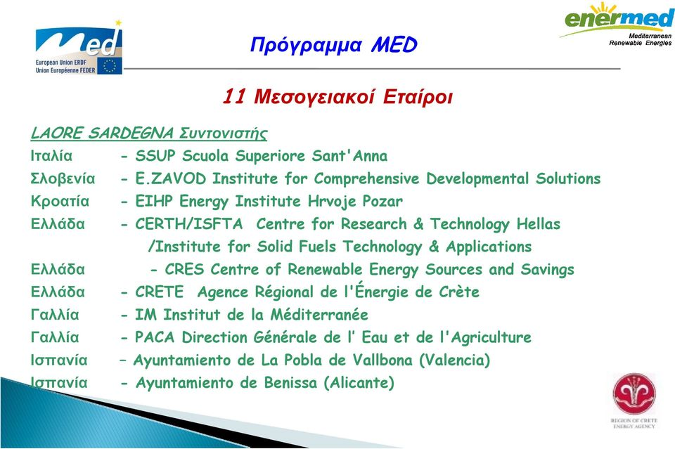 Hellas /Institute for Solid Fuels Technology & Applications Ελλάδα - CRES Centre of Renewable Energy Sources and Savings Ελλάδα - CRETE Agence Régional de