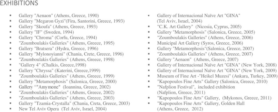 "1998) ""Gallery 4"" (Chalkis, Greece,1998) Gallery ""Chryssa"" (Katerini, Greece,1999) ""Zoumboulakis Galleries"" (Athens, Greece, 1999) Gallery ""Metamorphosis"" (Salonica, Greece, 2000) Gallery ""Amymone"""