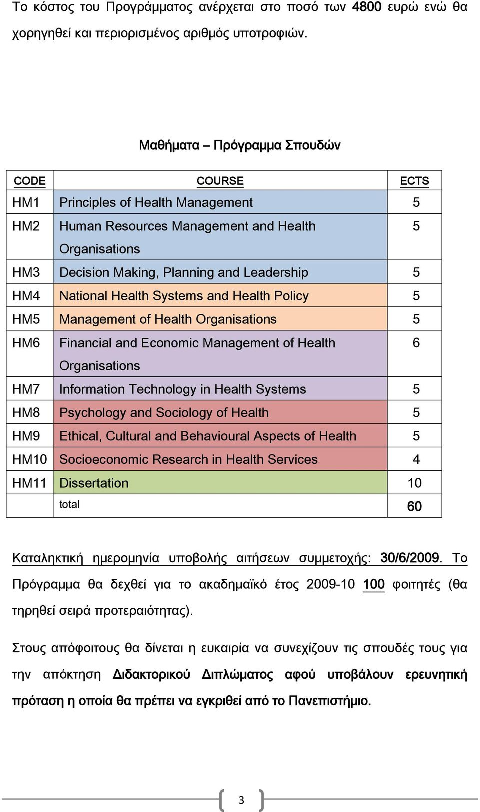 Health Systems and Health Policy 5 HM5 Management of Health Organisations 5 HM6 Financial and Economic Management of Health 6 Organisations HM7 Information Technology in Health Systems 5 HM8