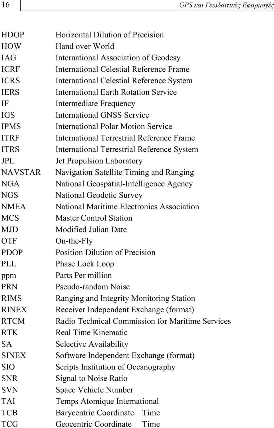 Reference Frame ITRS International Terrestrial Reference System JPL Jet Propulsion Laboratory NAVSTAR Navigation Satellite Timing and Ranging NGA National Geospatial-Intelligence Agency NGS National
