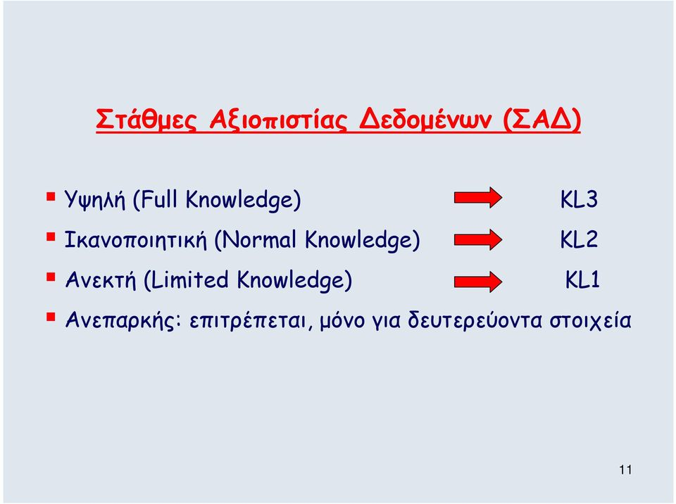 Knowledge) KL2 Ανεκτή (Limited Knowledge) KL1