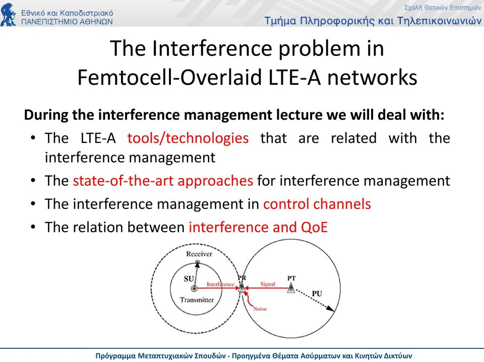 with the interference management The state-of-the-art approaches for interference