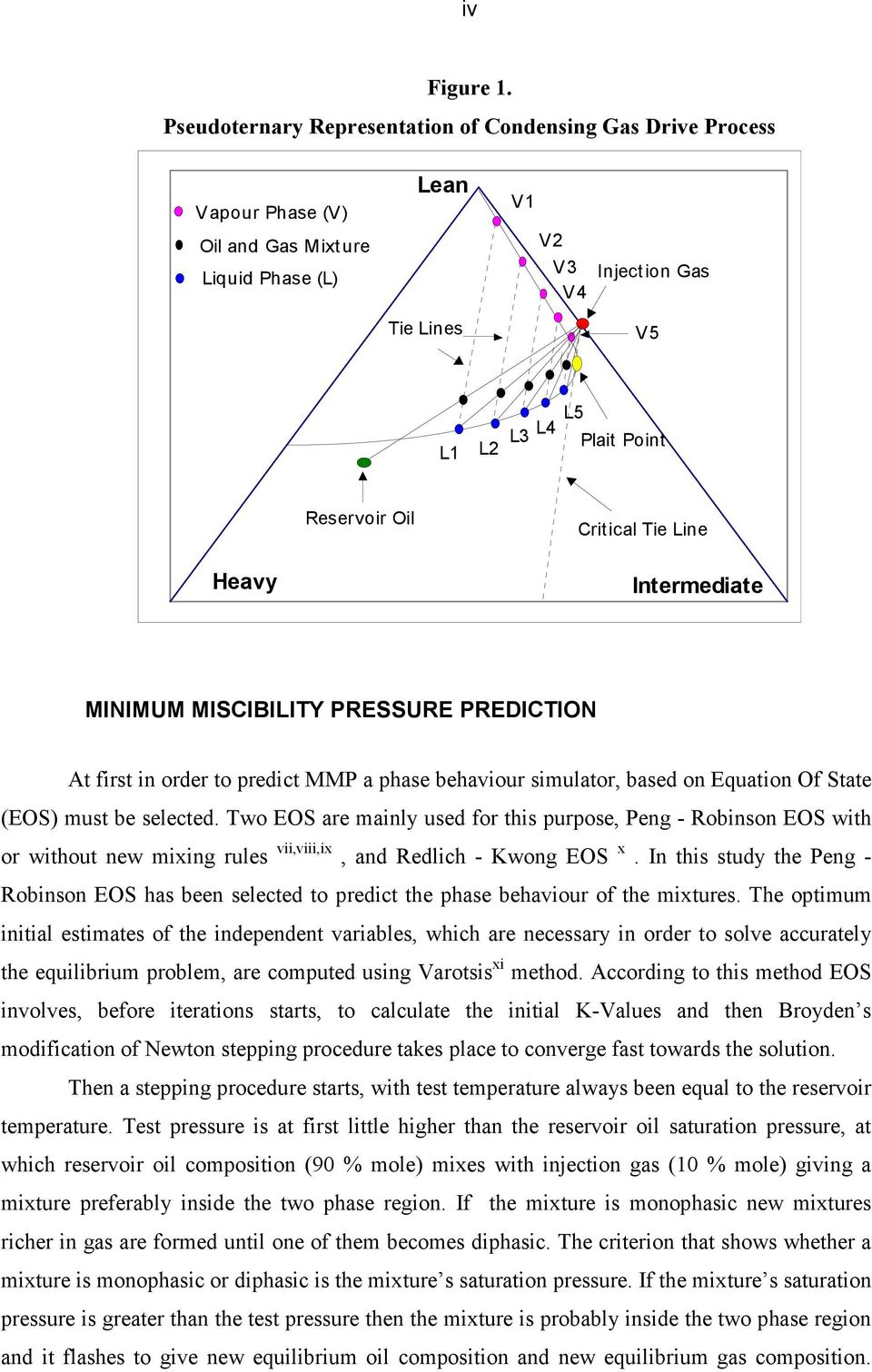 Oil Critical Tie Line Heavy Intermediate MINIMUM MISCIBILITY PRESSURE PREDICTION At first in order to predict MMP a phase behaviour simulator, based on Equation Of State (EOS) must be selected.