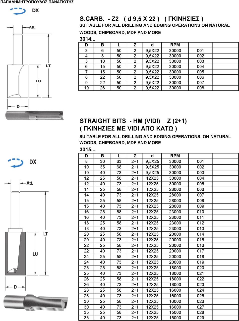 007 10 26 50 2 9,5X22 30000 008 STRAIGHT BITS - HM (VIDI) Z (2+1) ( ΓΚΙΝΗΣΙΕΣ ΜΕ VIDI ΑΠΌ ΚΑΤΩ ) SUITABLE FOR ALL DRILLING AND EDGING OPERATIONS, ON NATURAL WOODS, CHIPBOARD, MDF AND MORE 3015.