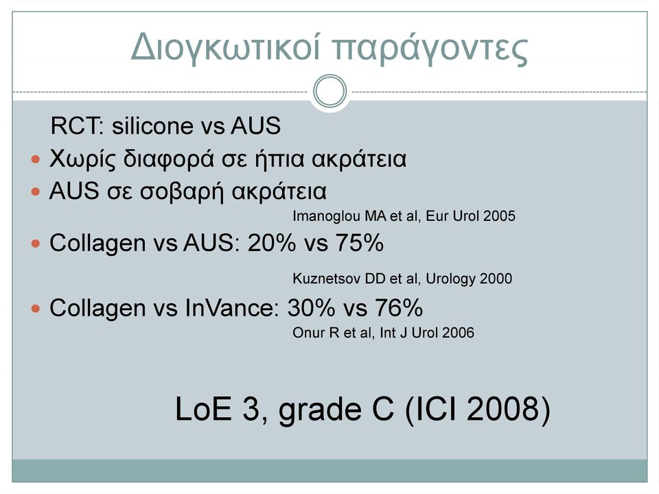 Collagen vs AUS: 20% vs 75% Kuznetsov DD et al, Urology 2000 Collagen