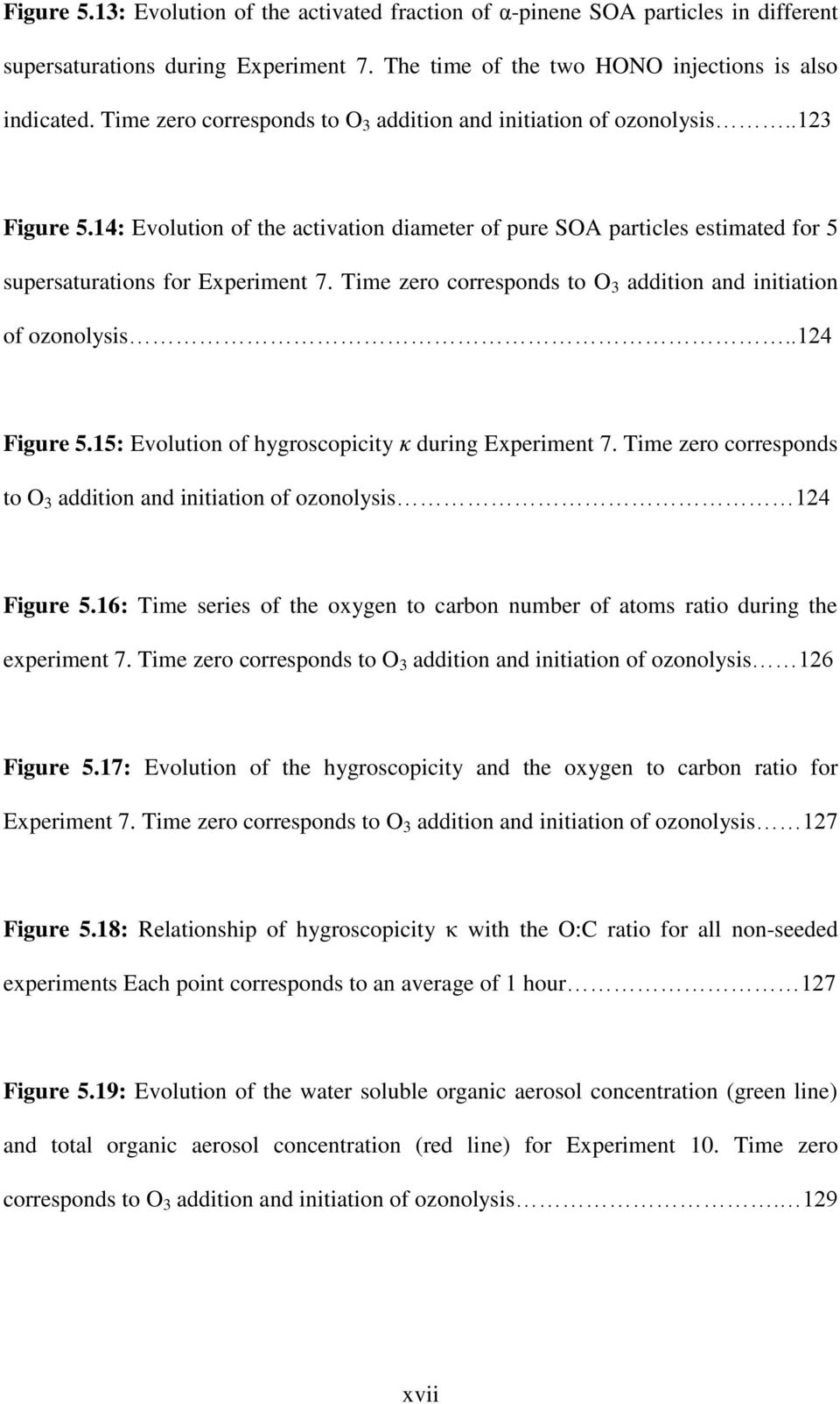 Time zero corresponds to O 3 addition and initiation of ozonolysis..124 Figure 5.15: Evolution of hygroscopicity κ during Experiment 7.