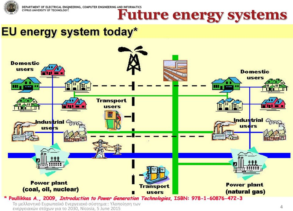 , 2009, Introduction to Power Generation