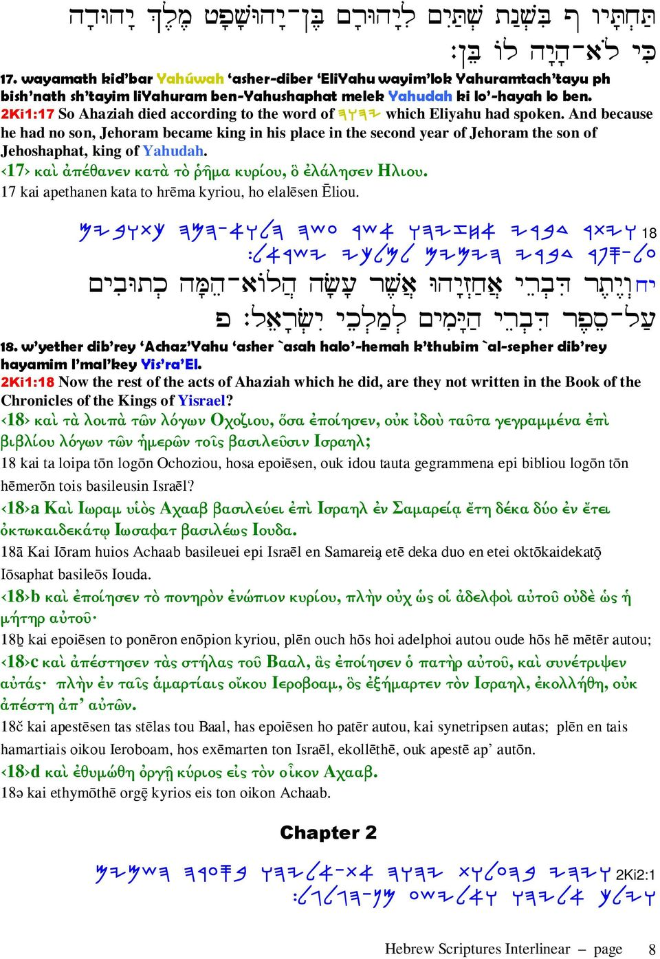 2Ki1:17 So Ahaziah died according to the word of DEDI which Eliyahu had spoken.