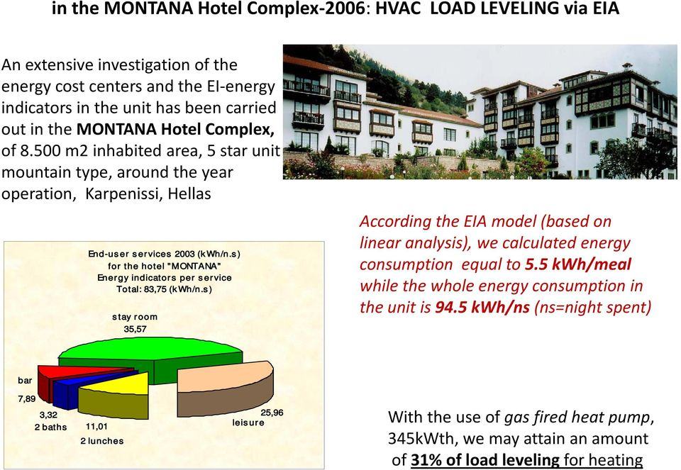 "s) for the hotel ""MONTANA"" Energy indicators per service Total: 83,75 (k Wh/n.s ) stay room 35,57 According the EIA model (based on linear analysis), we calculated energy consumption equal to 5."