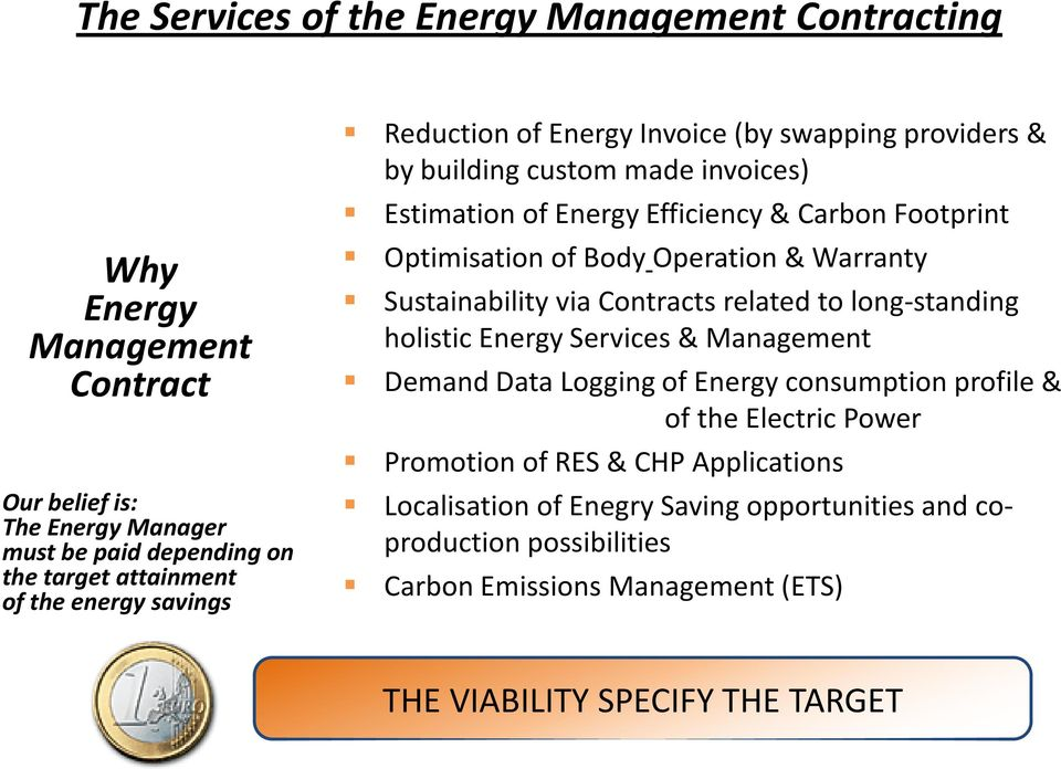 & Warranty Sustainability via Contracts related to long-standing holistic Energy Services & Management Demand Data Logging of Energy consumption profile & of the Electric Power