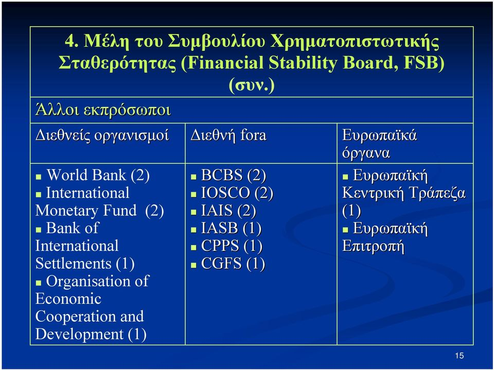 International Settlements (1) Organisation of Economic Cooperation and Development (1) Διεθνή fora