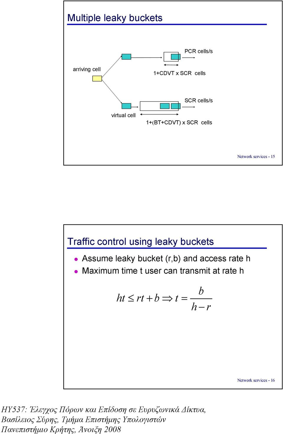 control using leaky buckets Assume leaky bucket (r,b) and access rate h