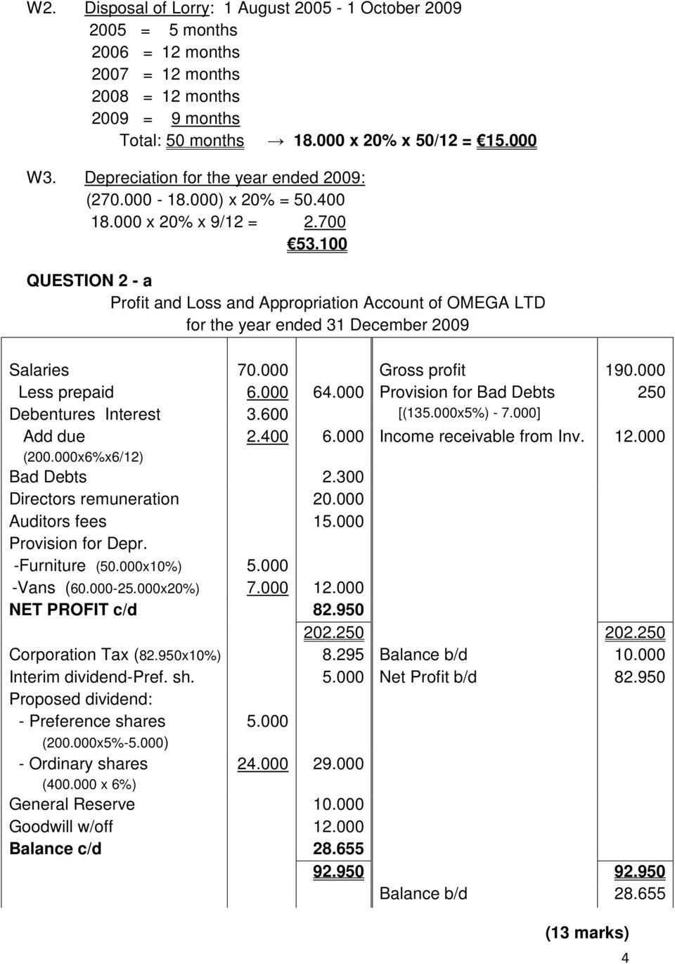 100 QUESTION 2 - a Profit and Loss and Appropriation Account of OMEGA LTD for the year ended 31 December Salaries 70.000 Gross profit 190.000 Less prepaid 6.000 64.