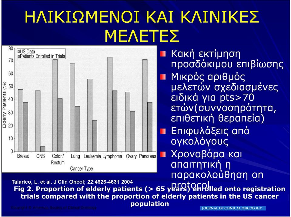 patients in the US cancer population Copyright American Society of Clinical Oncology ΜΕΛΕΤΕΣ Κακή εκτίμηση προσδόκιμου