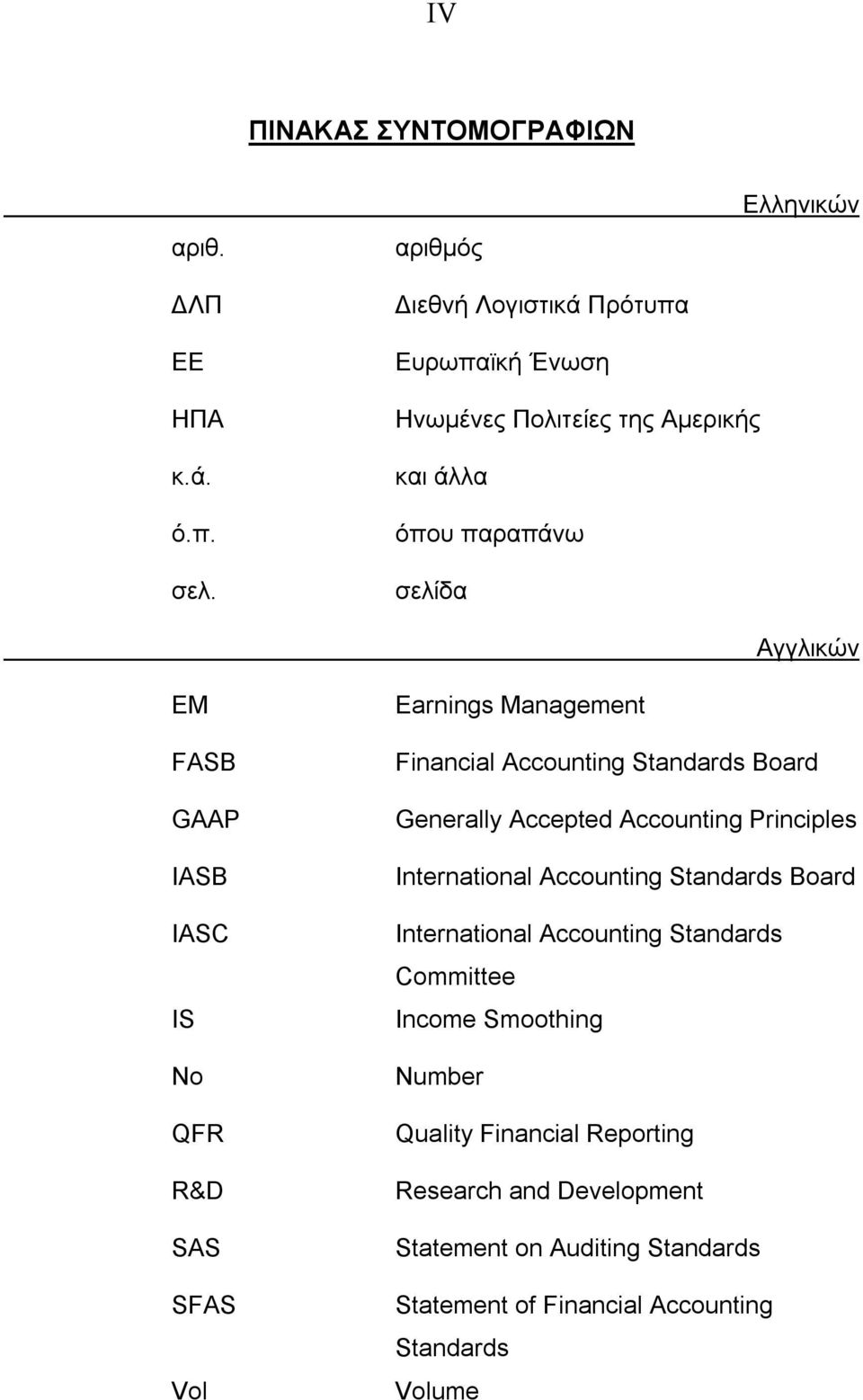 Financial Accounting Standards Board Generally Accepted Accounting Principles International Accounting Standards Board International Accounting