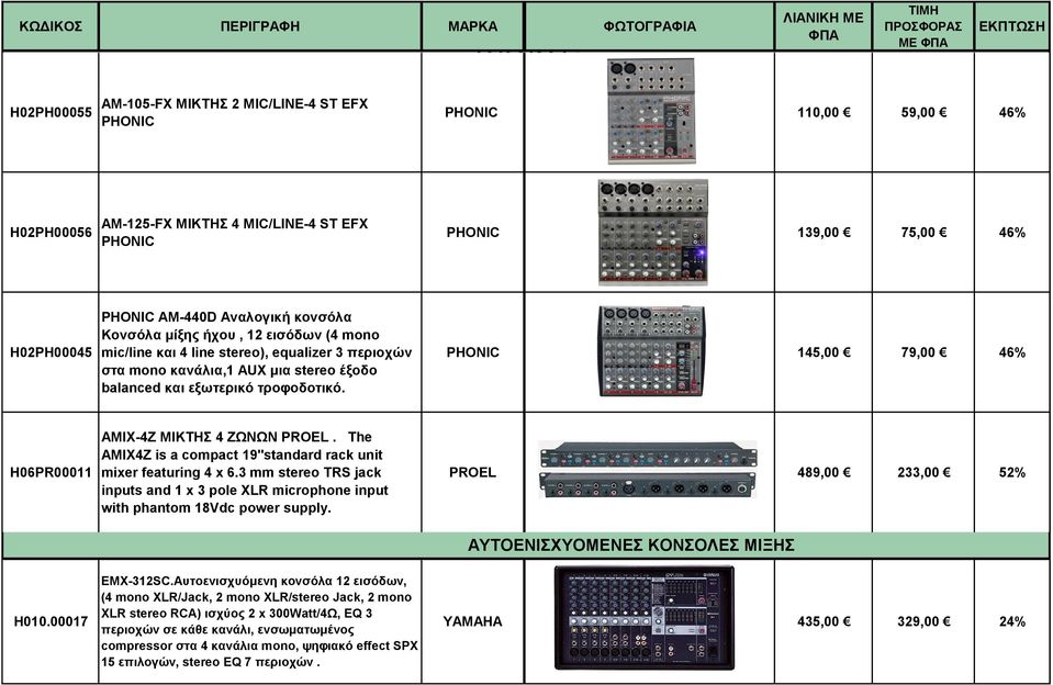"PHONIC 145,00 79,00 46% H06PR00011 H010.00017 AMIX-4Z MIKTHΣ 4 ZΩNΩN PROEL. The AMIX4Z is a compact 19""standard rack unit mixer featuring 4 x 6."