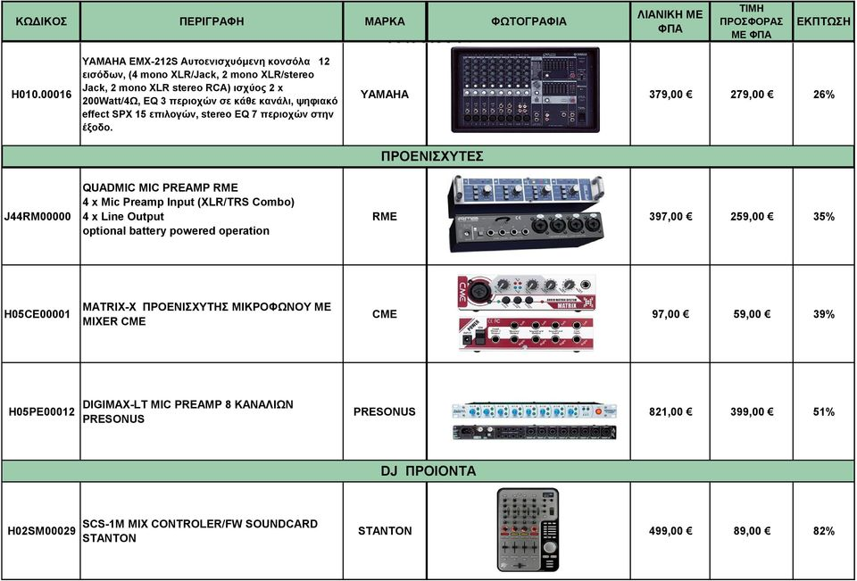 ΜΕ YAMAHA 379,00 279,00 26% ΠΡΟΕΝΙΣΧΥΤΕΣ J44RM00000 QUADMIC MIC PREAMP RME 4 x Mic Preamp Input (XLR/TRS Combo) 4 x Line Output optional battery powered operation RME