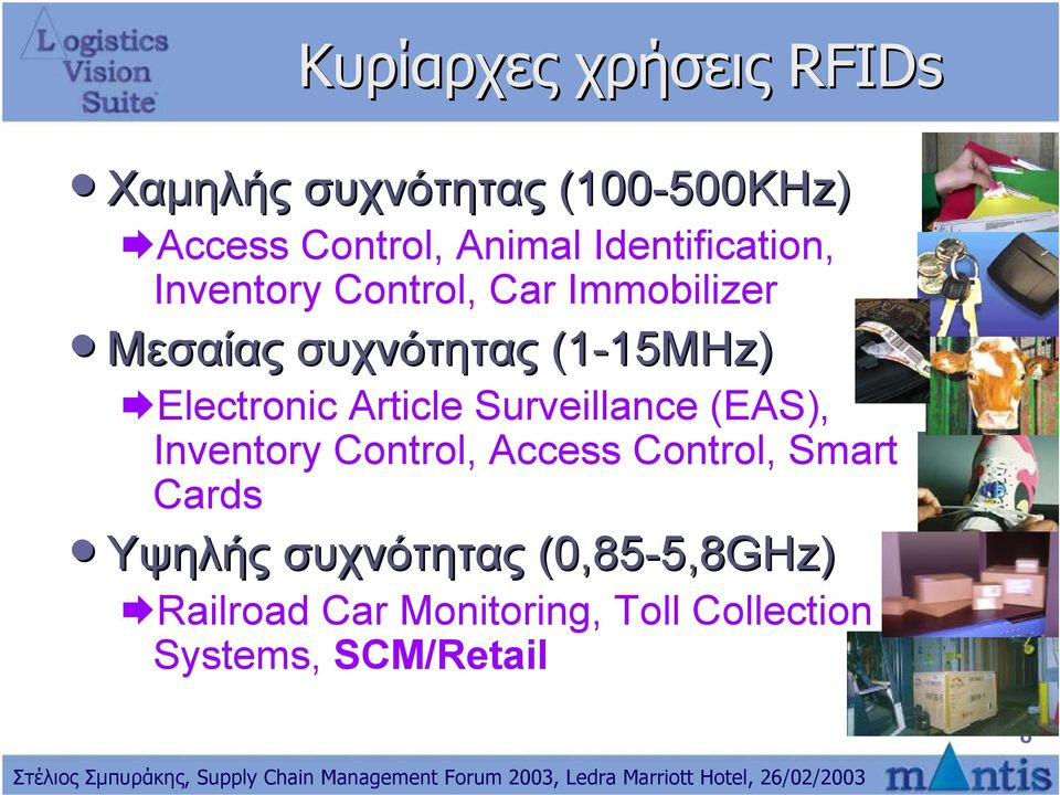 Electronic Article Surveillance (EAS), Inventory Control, Access Control, Smart Cards