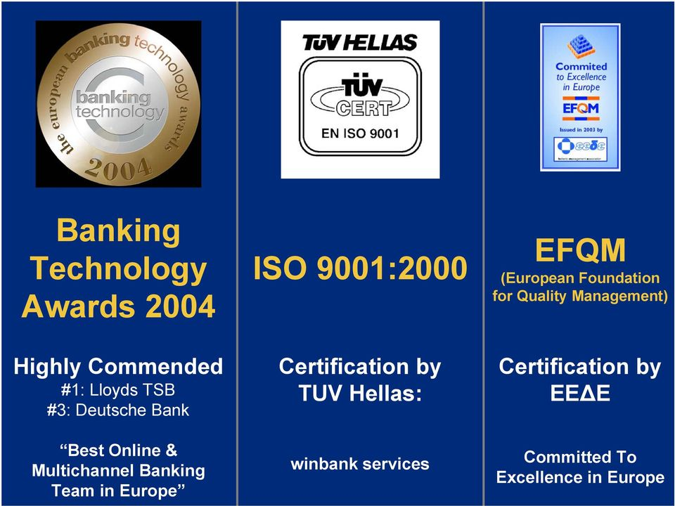 Best Online & Multichannel Banking Team in Europe Certification by TUV