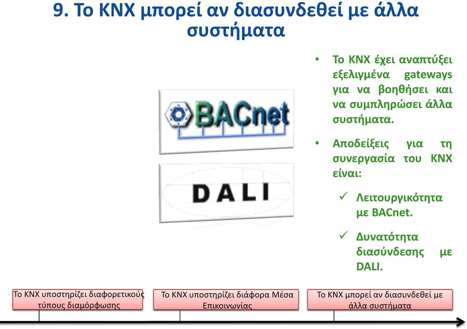 με Το KNX A International υποστηρίζει unique manufacturer Standard, διαφορετικούς therefore τύπους independent διαμόρφωσης future ETS proof KNX Το Product KNX can