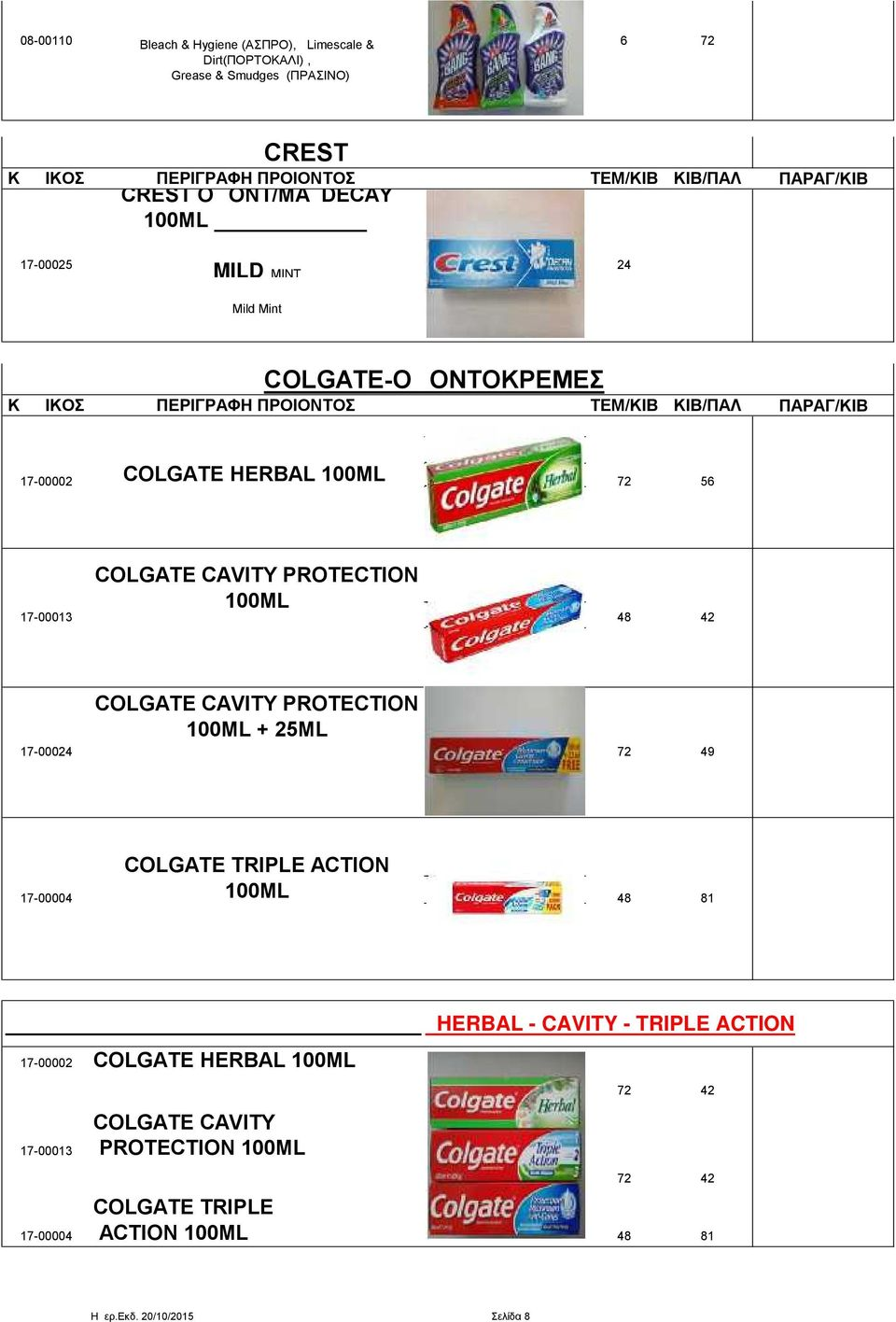 COLGATE CAVITY PROTECTION 100ML + 25ML 72 49 17-00004 COLGATE TRIPLΕ ACTION 100ML 48 81 ΤΙΜΗ ΜΙΧ ΠΑΛΕΤΑΣ ΓΙΑ ΤΟΥΣ ΚΩΔΙΚΟΥΣ HERBAL - CAVITY -