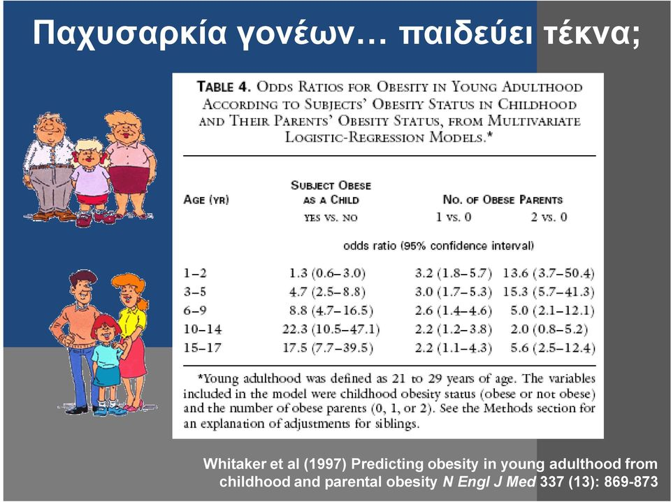 obesity in young adulthood from
