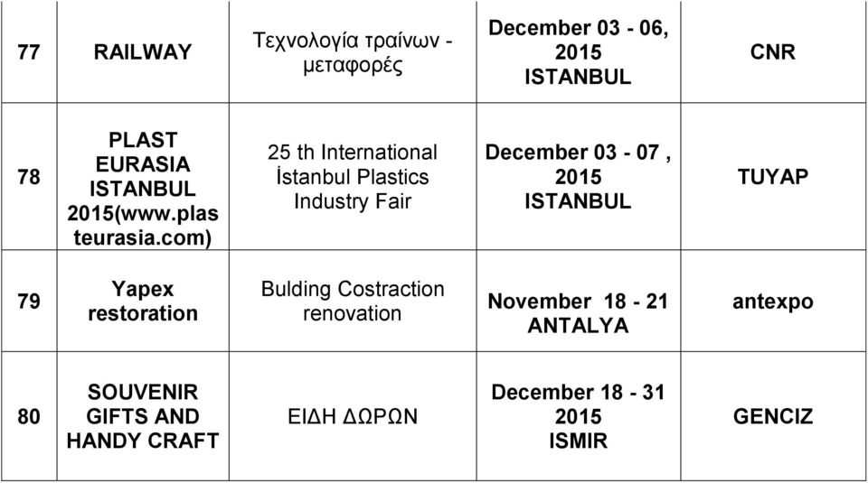 com) 25 th International İstanbul Plastics Industry Fair December 03-07, 79