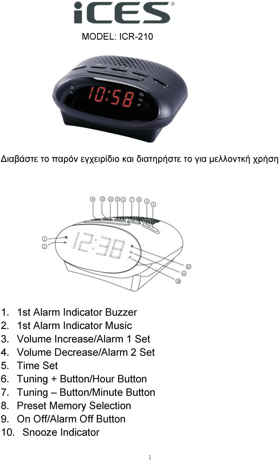Volume Decrease/Alarm 2 Set 5. Time Set 6. Tuning + Button/Hour Button 7.