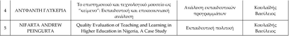 5 NIFARTA ANDREW PEINGURTA Quality Evaluation of Teaching and
