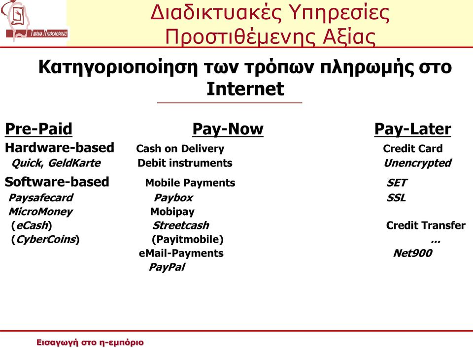 Unencrypted Software-based Mobile Payments SET Paysafecard Paybox SSL MicroMoney