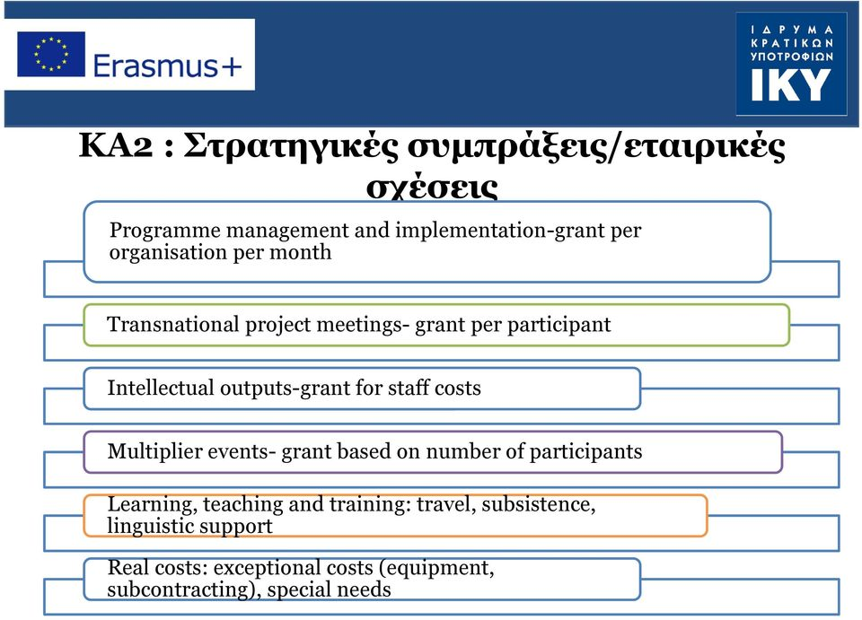 for staff costs Multiplier events- grant based on number of participants Learning, teaching and