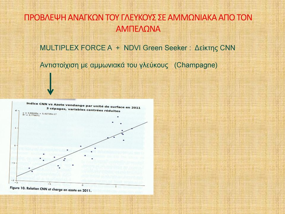 FORCE A + NDVI Green Seeker : Δείκτης