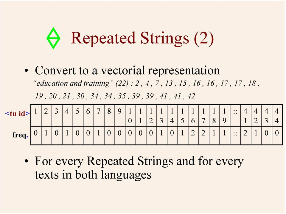 4, 4, 42 For every Repeated Strings and for every texts in both languages 0 0 2