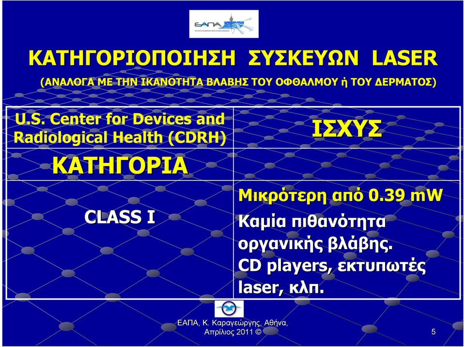 Center for Devices and Radiological Health (CDRH) ΚΑΤΗΓΟΡΙΑ CLASS Ι