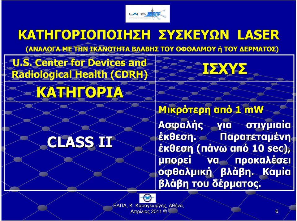 Center for Devices and Radiological Health (CDRH) ΚΑΤΗΓΟΡΙΑ CLASS ΙΙ ΙΣΧΥΣ Μικρότερη