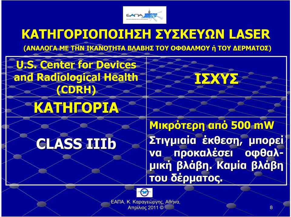 Center for Devices and Radiological Health (CDRH) ΚΑΤΗΓΟΡΙΑ CLASS IIIb