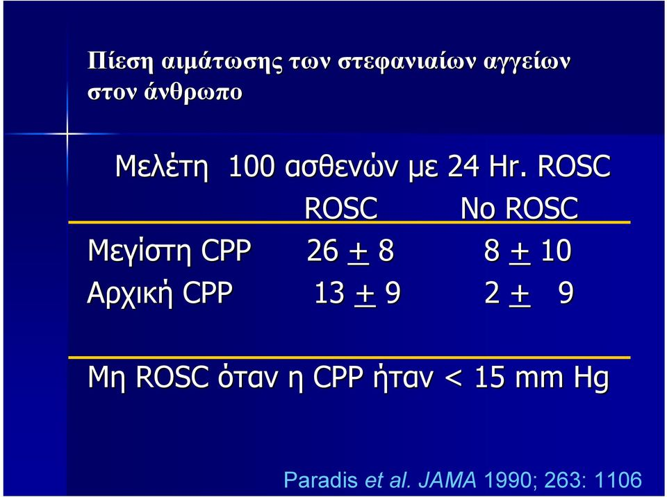 ROSC ROSC No ROSC Μεγίστη CPP 26 + 8 8 + 10 Αρχική CPP