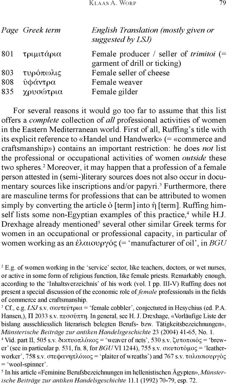 cheese 808 ὑφάντρα Female weaver 835 χρυσώτρια Female gilder For several reasons it would go too far to assume that this list offers a complete collection of all professional activities of women in
