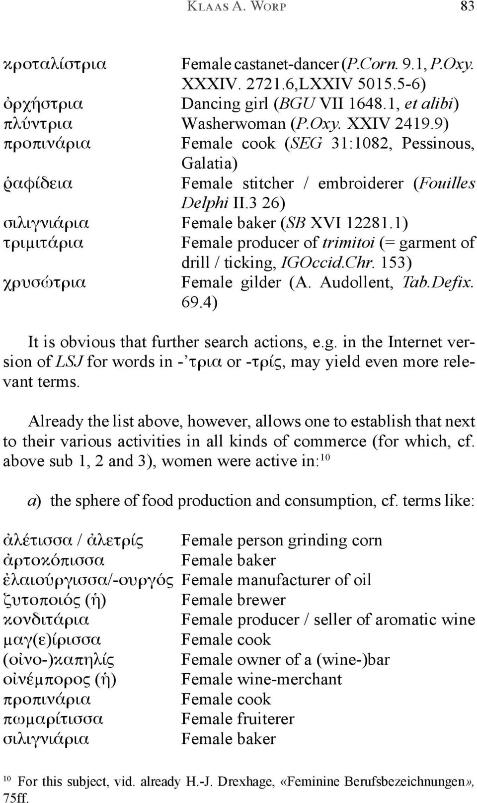 1) τριμιτάρια Female producer of trimitoi (= garment of drill / ticking, IGOccid.Chr. 153) χρυσώτρια Female gilder (A. Audollent, Tab.Defix. 69.4) It is obvious that further search actions, e.g. in the Internet version of LSJ for words in - τρια or -τρίς, may yield even more relevant terms.
